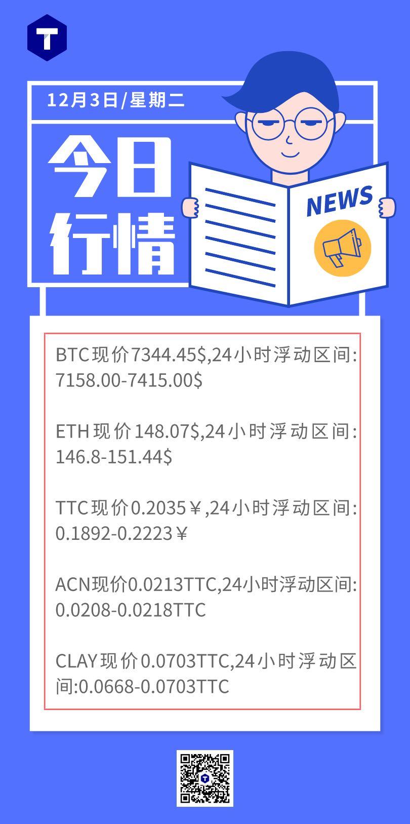 TTC 今日资讯 2019/12/03 星期二