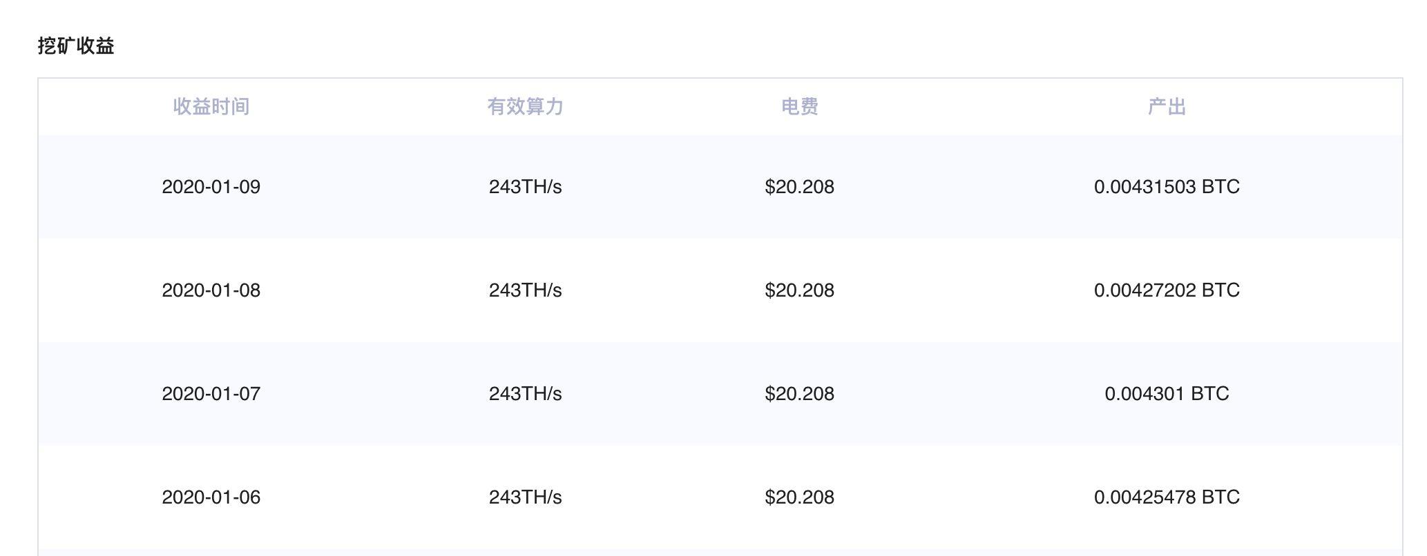 VeryHash全球算力交易所新用户引导