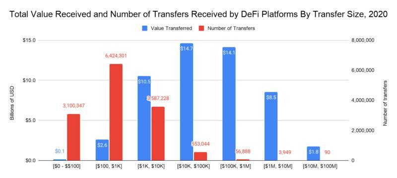 2020开放金融发展报告》重磅发布,透视DeFi行业现状与未来